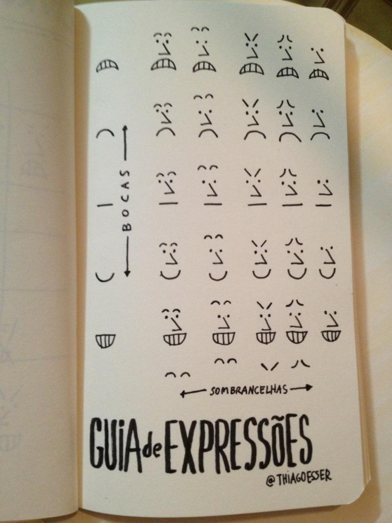 Guia de Expressões