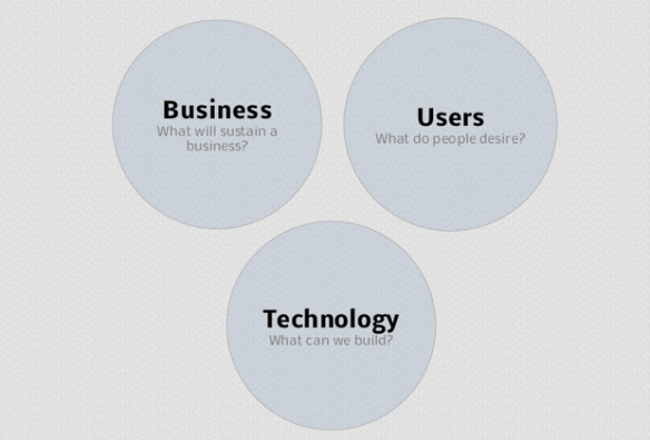 business-tech-users