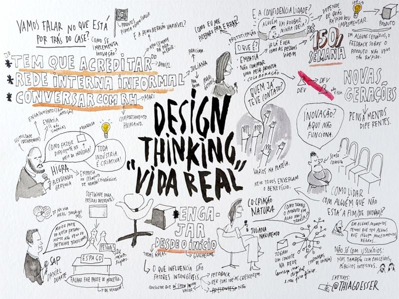 imagemdtvidareal-visualthinking-web